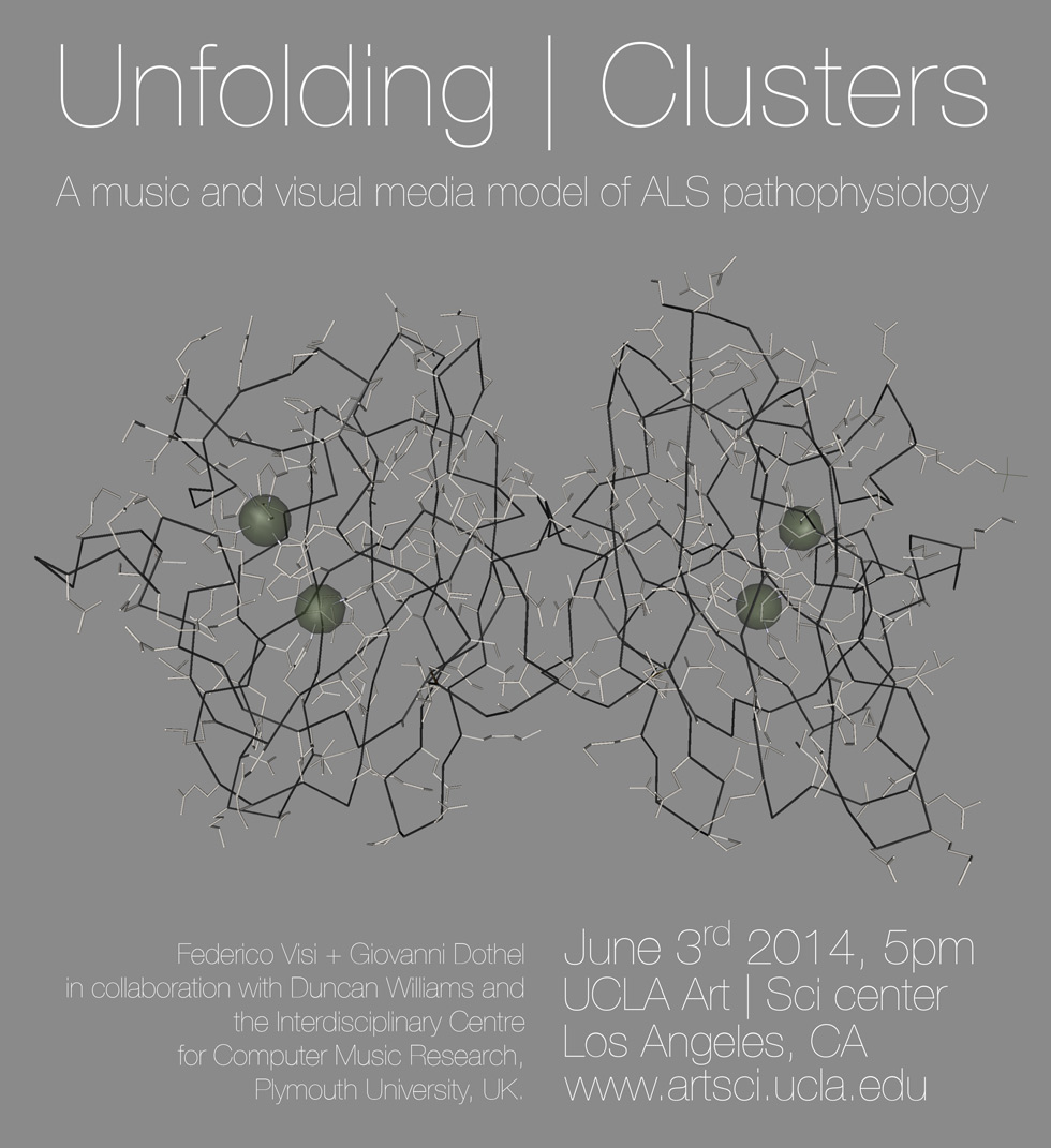 Unfolding_Clusters